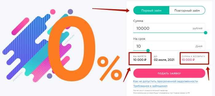 промокод Платиза на первый займ